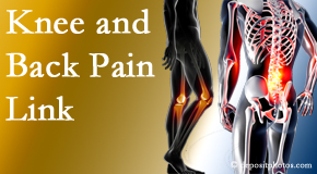 Apple Country Chiropractic treats back pain and knee osteoarthritis to help avert falls.